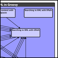 Working with XML in Groovy