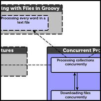 Concurrent Programming with Groovy